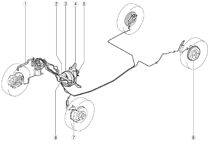 Mazda 2. CONVENTIONAL BRAKE SYSTEM LOCATION INDEX