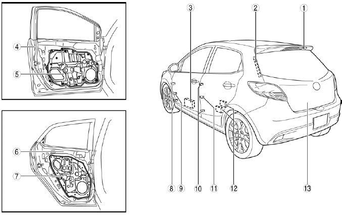 Mazda 2. DOOR AND LIFTGATE LOCATION INDEX