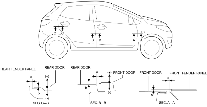 Mazda 2. DOOR ADJUSTMENT