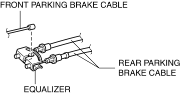 Mazda 2. FRONT PARKING BRAKE CABLE REMOVAL/INSTALLATION