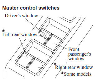 Operating the Passenger Power Windows