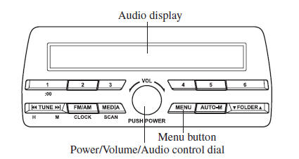 Power/Volume/Sound Controls