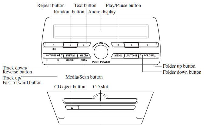 Operating the Compact Disc (CD) Player *