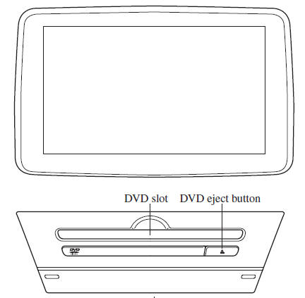 Operating the Digital Versatile Disc (DVD) Player *